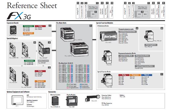 FX3G Ref Sheet